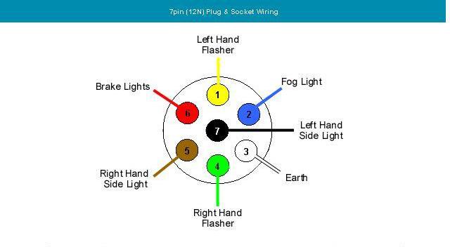 Diagram  Land Roverlander Towbar Wiring Diagram Full Version Hd Quality Wiring Diagram